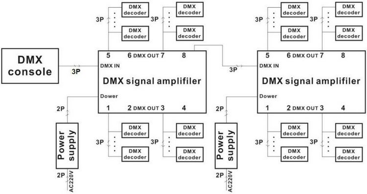 how to make awifi signal amplifier