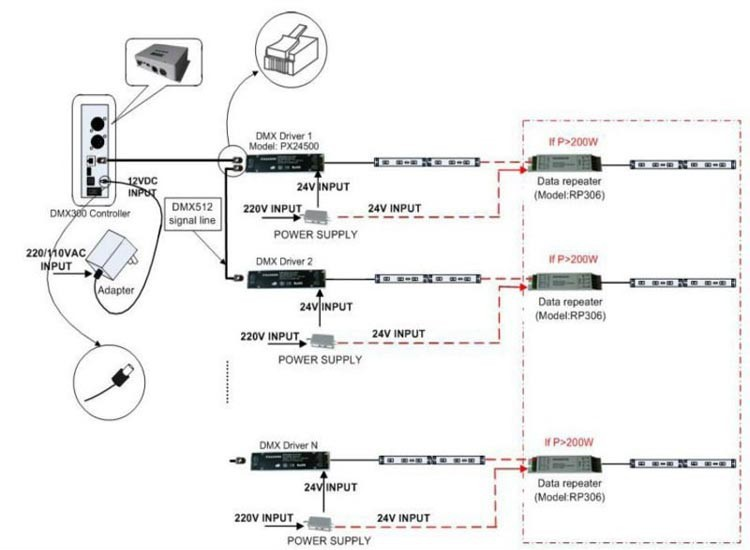 RF_dmx_controllerfunction1 Xlr To Adapter Wiring Diagram on